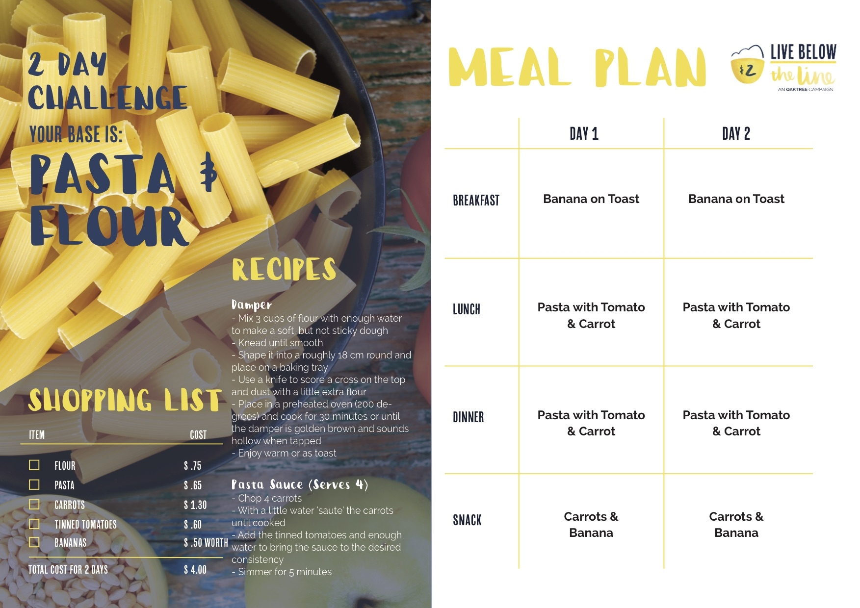 Downloadable 2 Day Challenge Meal Plan + Shopping List : Pasta